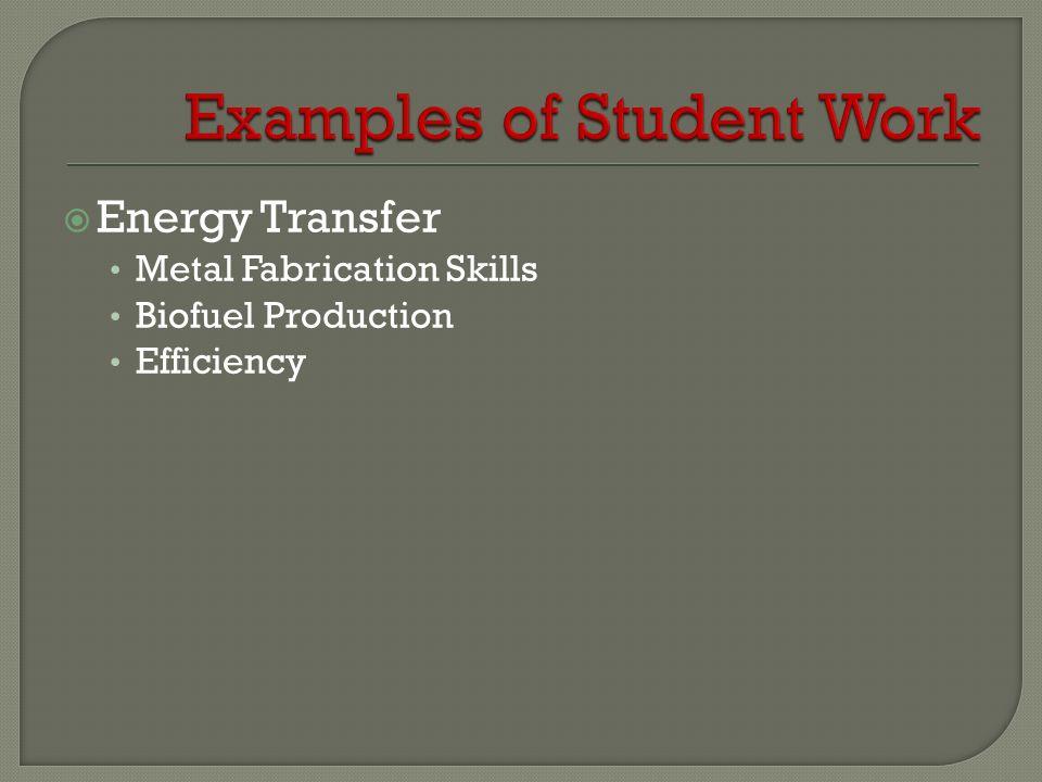 Energy Transfer Metal Fabrication Skills Biofuel Production Efficiency