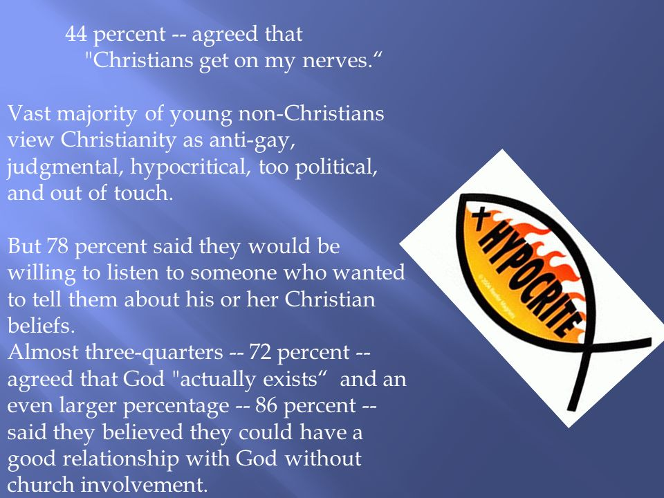 44 percent -- agreed that Christians get on my nerves.