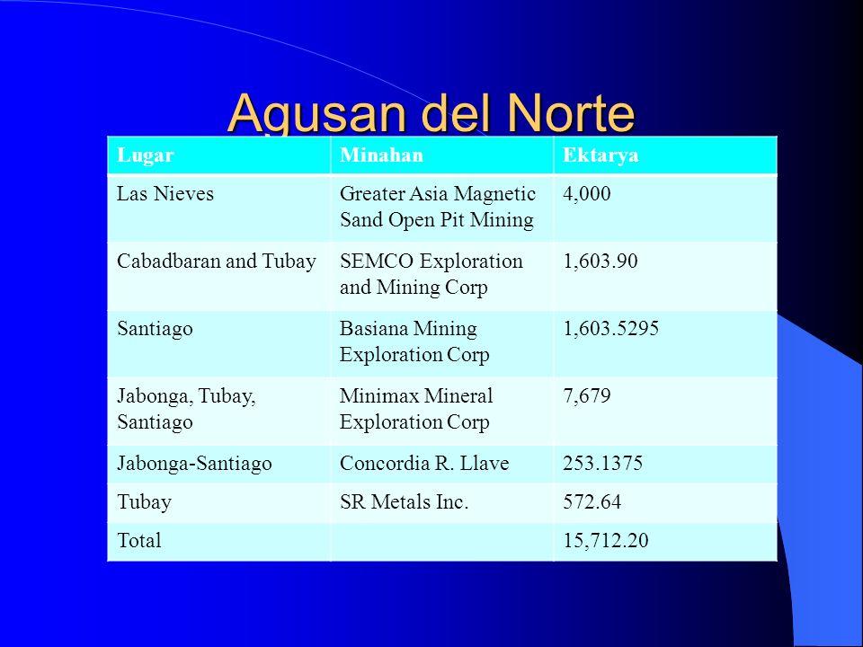 Bukidnon 51 ka kompanya ang ga-apply ug exploration permit sa sidlakang bahin sa probinsya. LugarMinahanEktarya MalaybalayNickeloadeon Mines, Inc.4,69