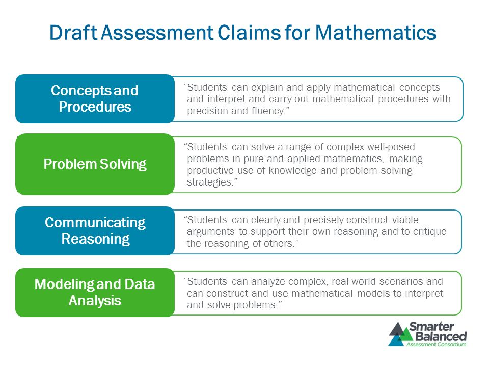 Draft Assessment Claims for Mathematics Students can explain and apply mathematical concepts and interpret and carry out mathematical procedures with