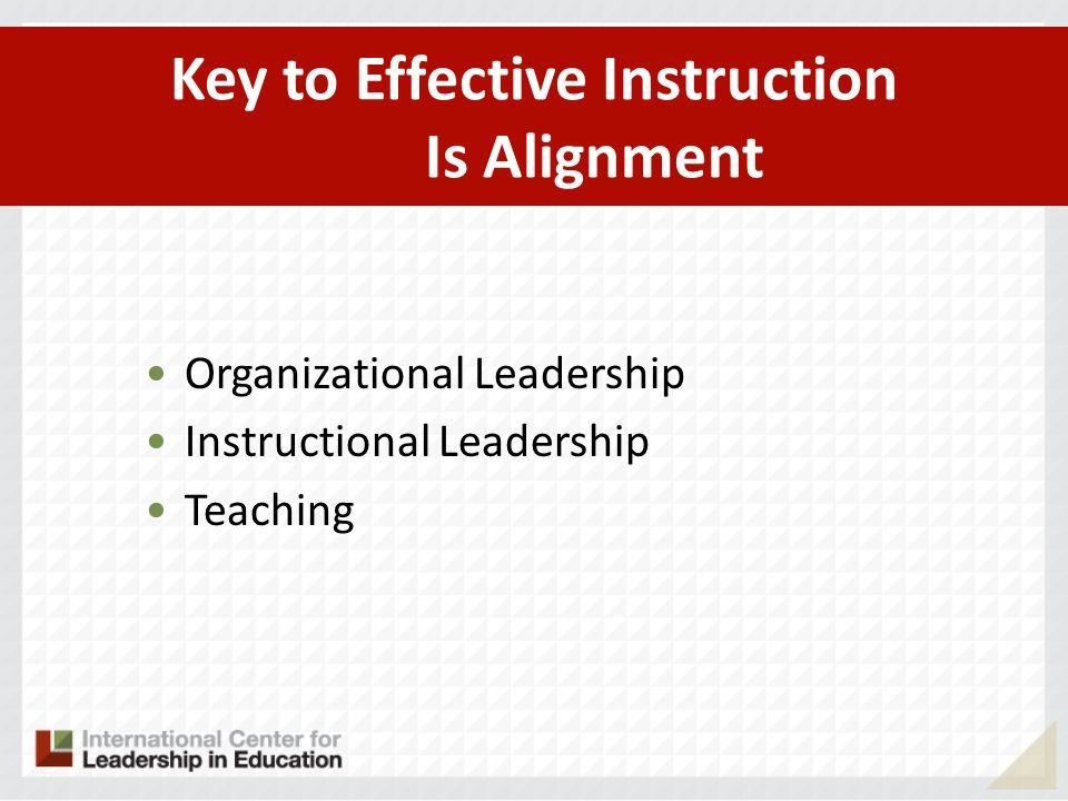 Organizational Leadership Instructional Leadership Student Achievement
