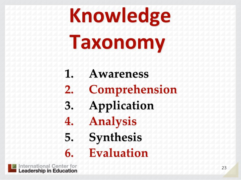 1.Awareness 2.Comprehension 3.Application 4.Analysis 5.Synthesis 6.Evaluation Knowledge Taxonomy Knowledge Taxonomy 23