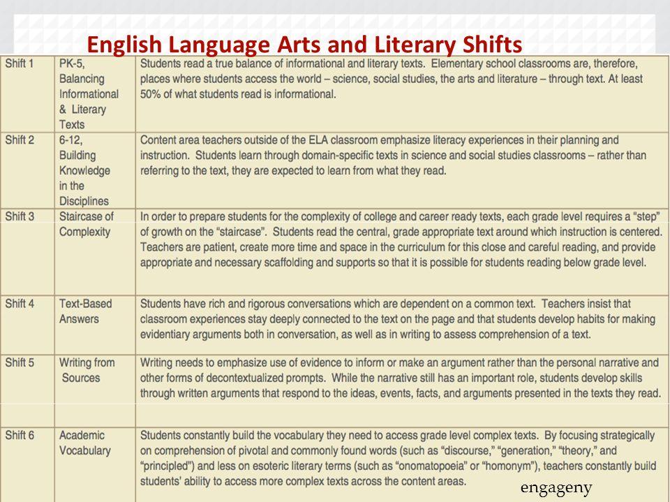 40 English Language Arts and Literary Shifts engageny