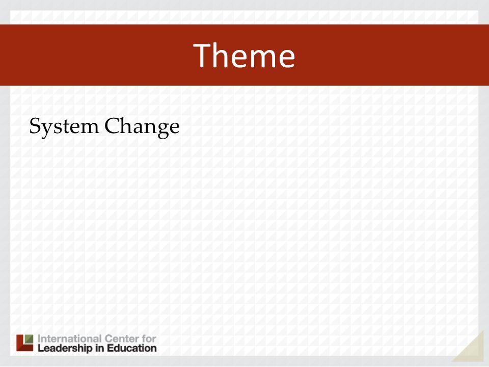 Theme System Change