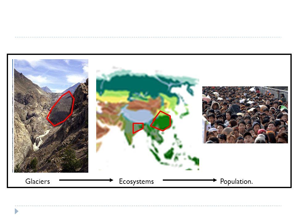 GlaciersEcosystemsPopulation.