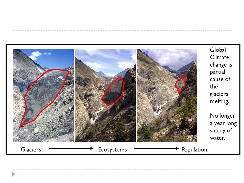 GlaciersEcosystemsPopulation. Global Climate change is partial cause of the glaciers melting.