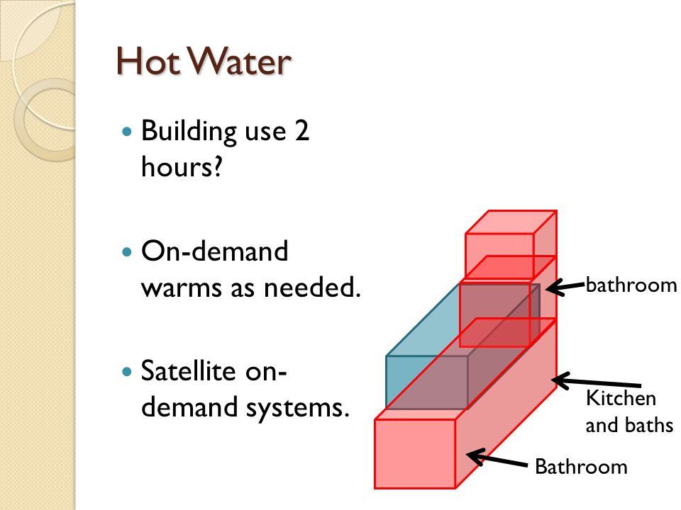 Hot Water Building use 2 hours. On-demand warms as needed.