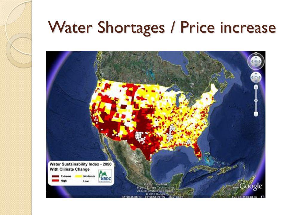 Water Shortages / Price increase