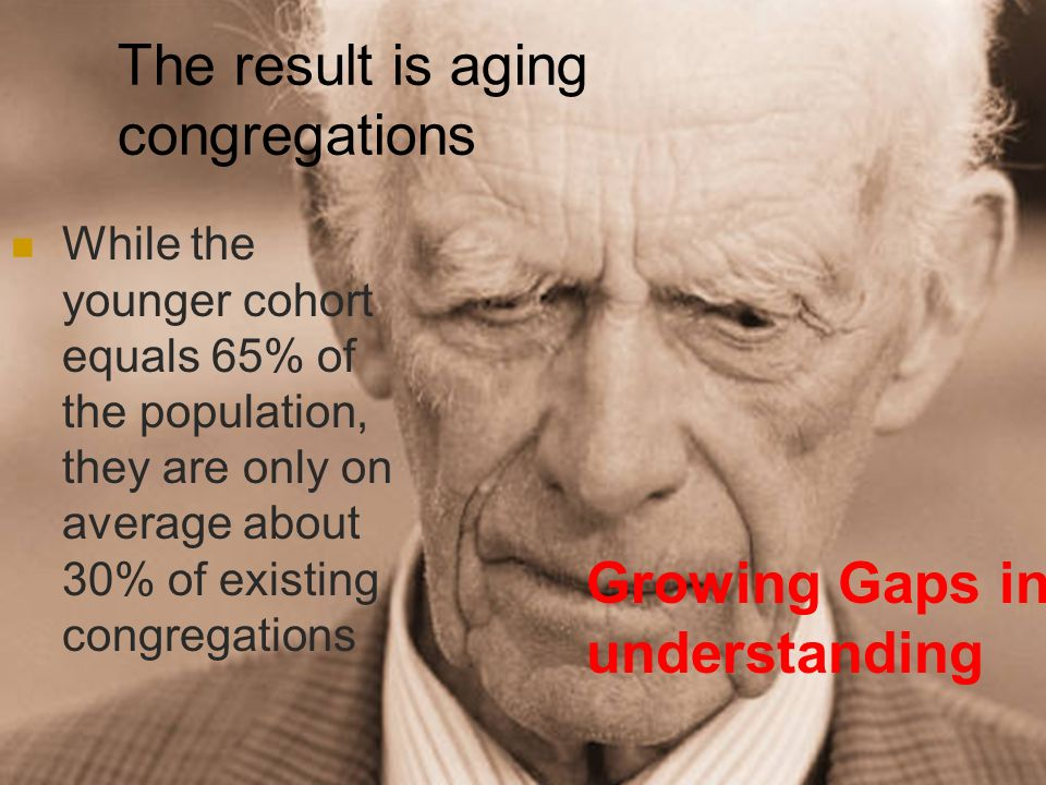 The result is aging congregations While the younger cohort equals 65% of the population, they are only on average about 30% of existing congregations Growing Gaps in understanding