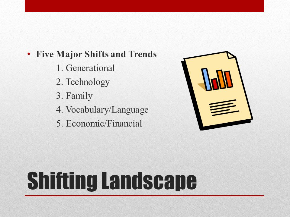 Shifting Landscape Five Major Shifts and Trends 1.