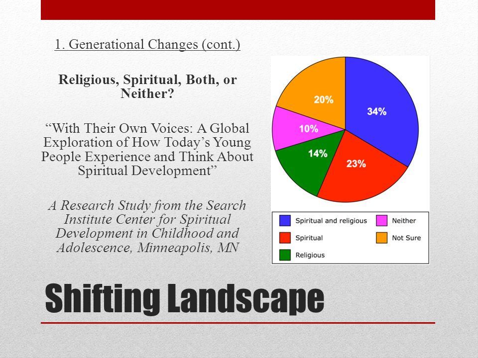 Shifting Landscape 1. Generational Changes (cont.) Religious, Spiritual, Both, or Neither.