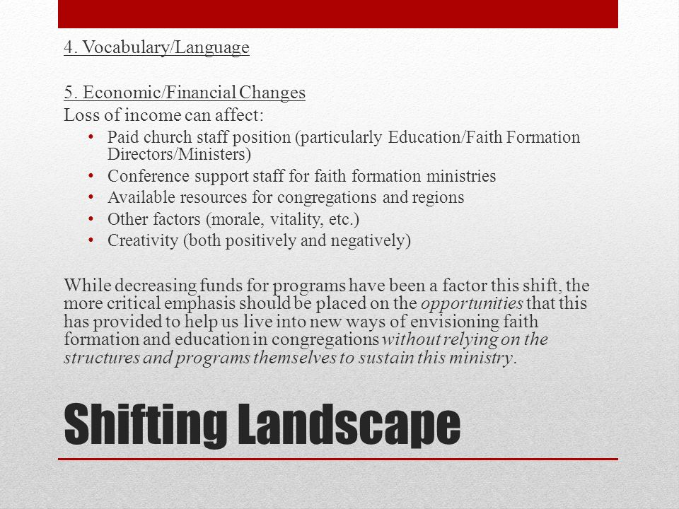 Shifting Landscape 4. Vocabulary/Language 5.