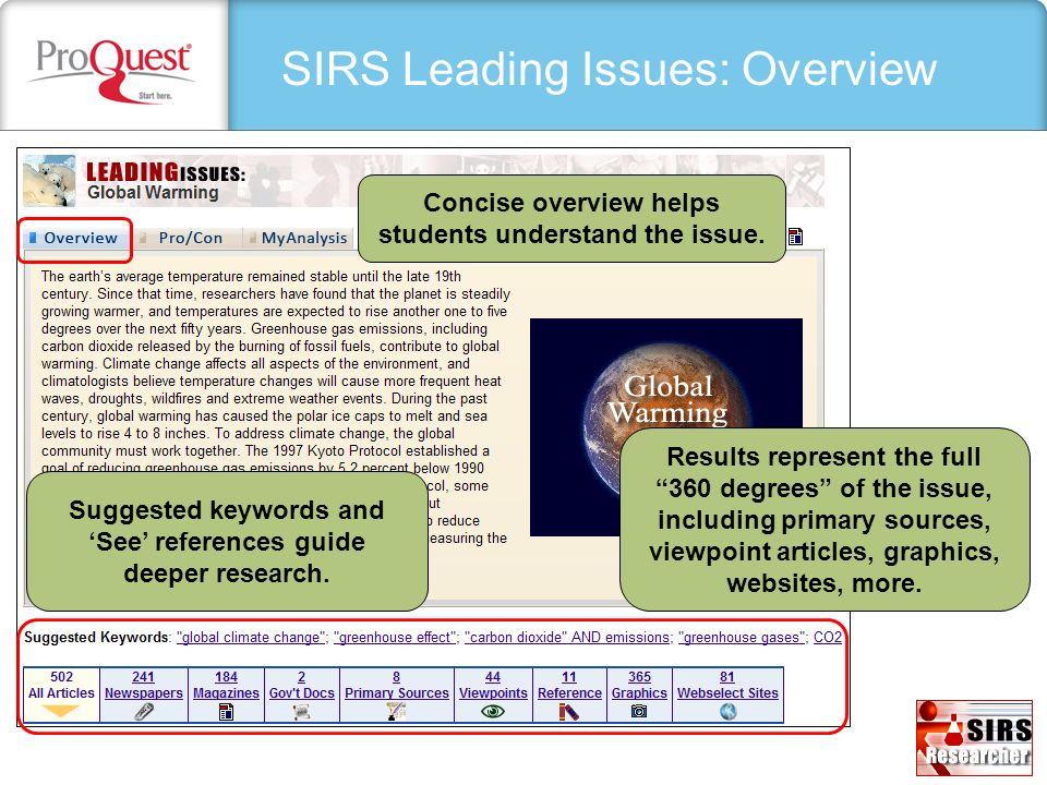 SIRS Leading Issues: Overview Concise overview helps students understand the issue. Results represent the full 360 degrees of the issue, including pri