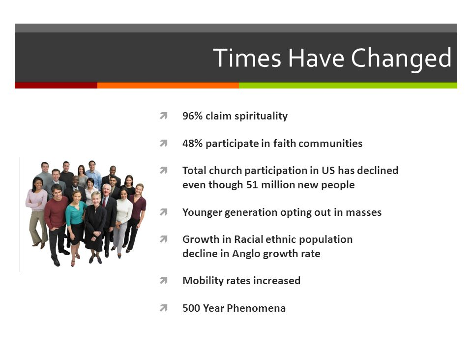 Times Have Changed 96% claim spirituality 48% participate in faith communities Total church participation in US has declined even though 51 million new people Younger generation opting out in masses Growth in Racial ethnic population decline in Anglo growth rate Mobility rates increased 500 Year Phenomena