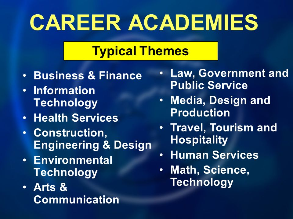 CAREER ACADEMIES Business & Finance Information Technology Health Services Construction, Engineering & Design Environmental Technology Arts & Communic