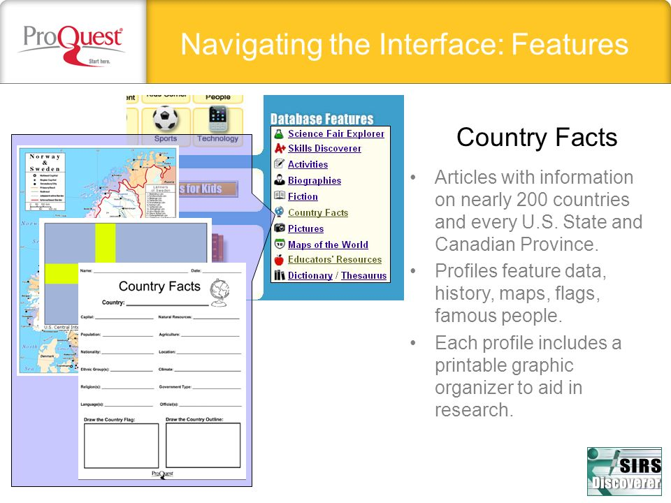 Navigating the Interface: Features Articles with information on nearly 200 countries and every U.S.