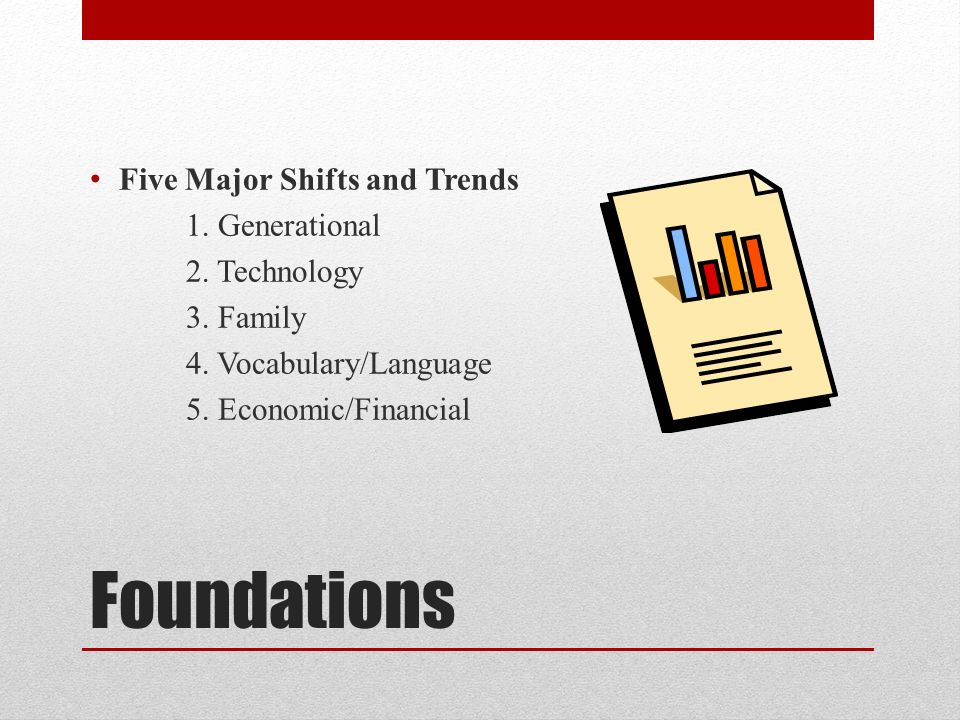 Foundations Five Major Shifts and Trends 1. Generational 2. Technology 3. Family 4. Vocabulary/Language 5. Economic/Financial