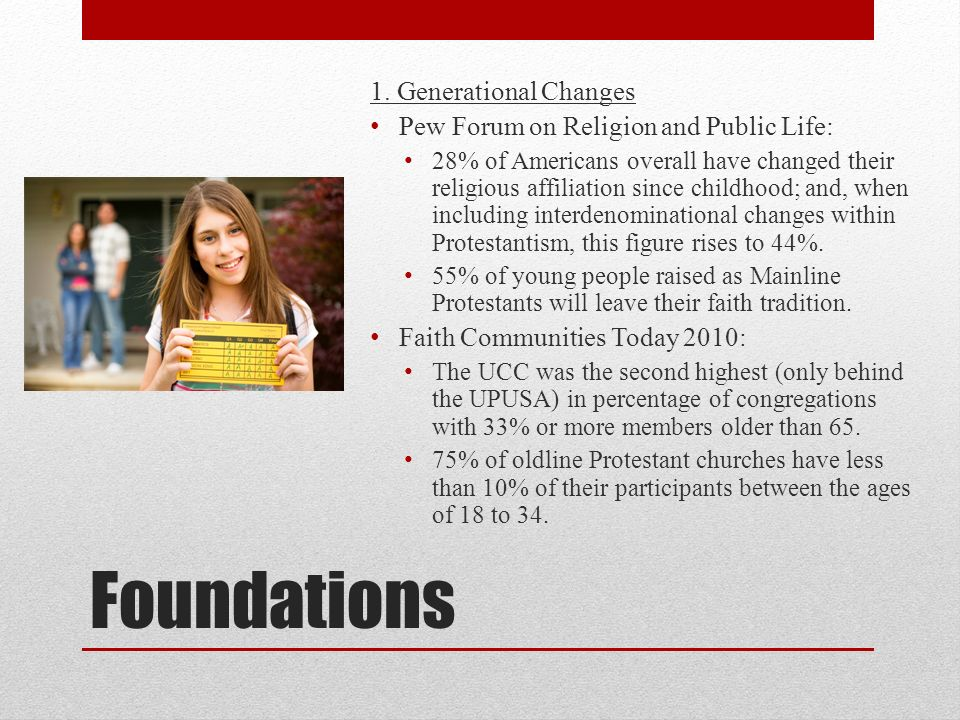 Foundations 1. Generational Changes Pew Forum on Religion and Public Life: 28% of Americans overall have changed their religious affiliation since chi