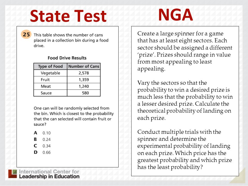 State Test NGA Create a large spinner for a game that has at least eight sectors. Each sector should be assigned a different prize. Prizes should rang