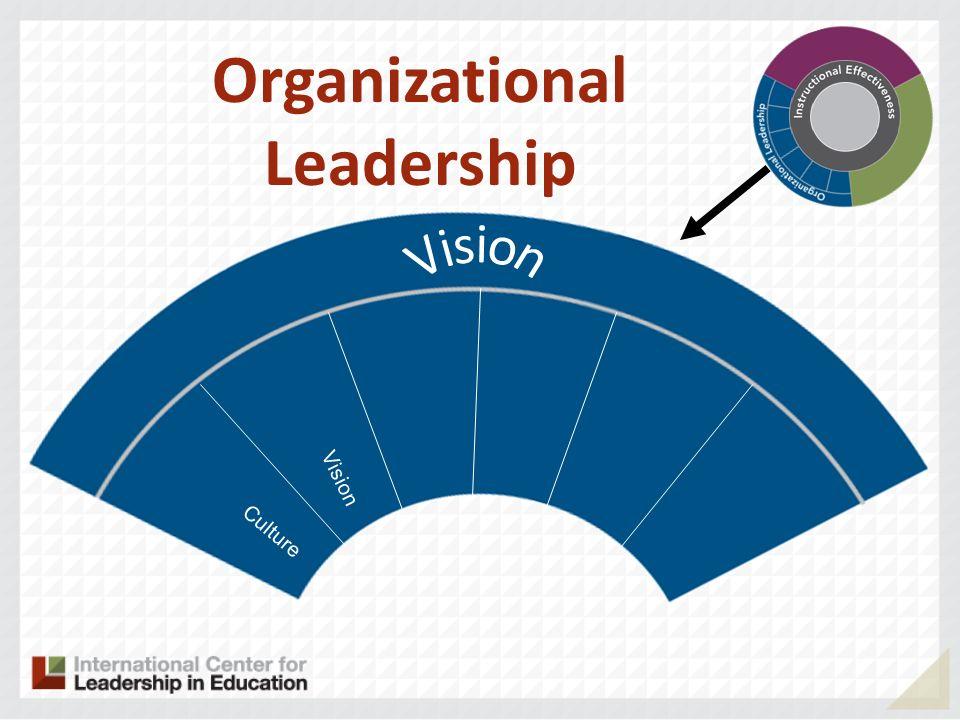 Culture Vision Organizational Leadership