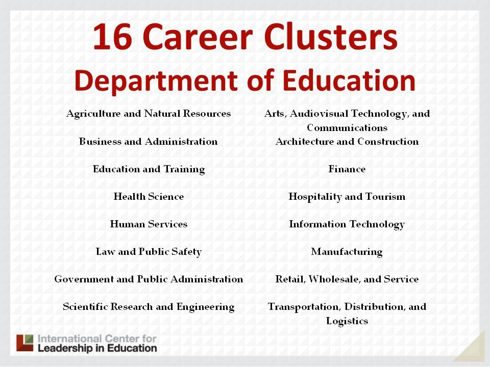 16 Career Clusters Department of Education