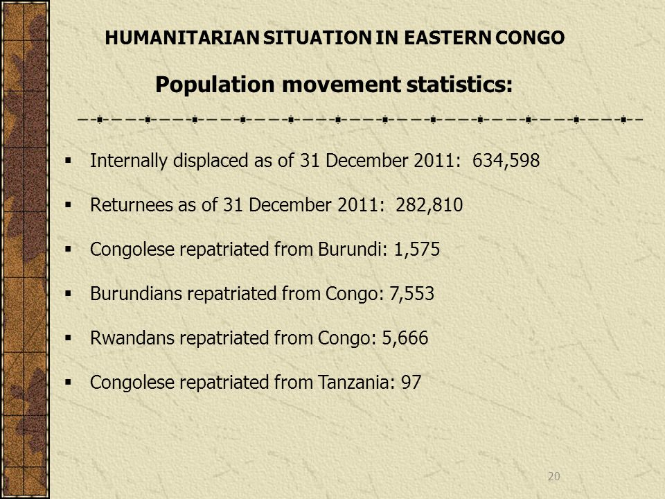 20 HUMANITARIAN SITUATION IN EASTERN CONGO Population movement statistics: Internally displaced as of 31 December 2011: 634,598 Returnees as of 31 Dec