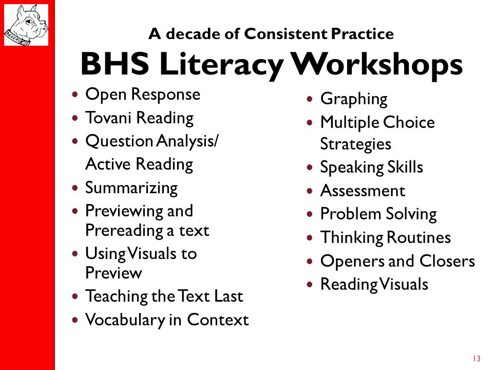 A decade of Consistent Practice BHS Literacy Workshops Open Response Tovani Reading Question Analysis/ Active Reading Summarizing Previewing and Prere
