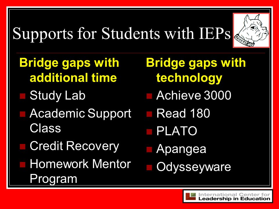 Supports for Students with IEPs Bridge gaps with additional time Study Lab Academic Support Class Credit Recovery Homework Mentor Program Bridge gaps