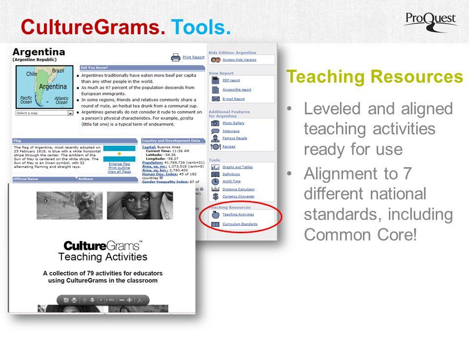 CultureGrams. Tools.