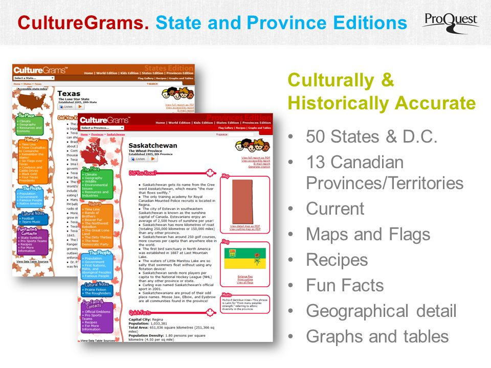 50 States & D.C. 13 Canadian Provinces/Territories Current Maps and Flags Recipes Fun Facts Geographical detail Graphs and tables Culturally & Histori