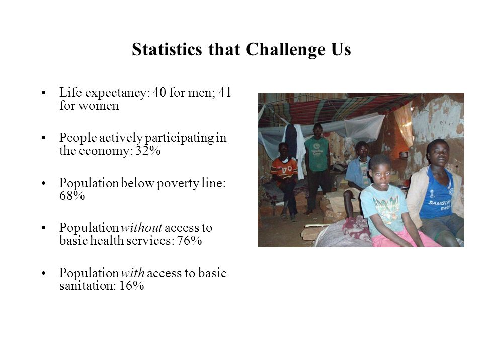 Statistics that Challenge Us Life expectancy: 40 for men; 41 for women People actively participating in the economy: 32% Population below poverty line