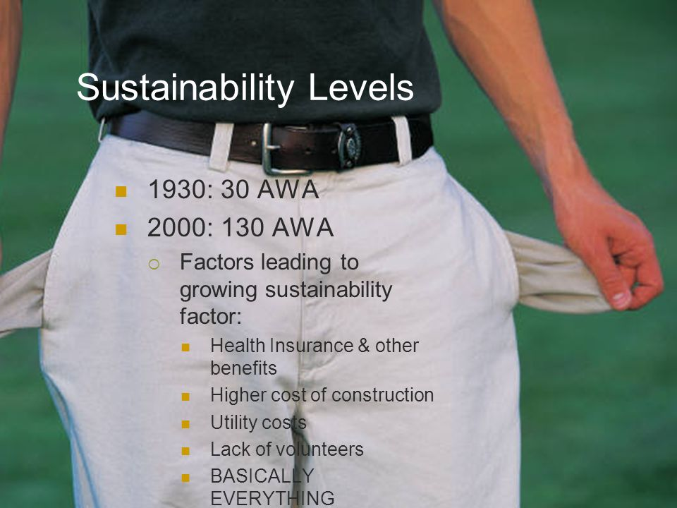 Sustainability Levels 1930: 30 AWA 2000: 130 AWA Factors leading to growing sustainability factor: Health Insurance & other benefits Higher cost of construction Utility costs Lack of volunteers BASICALLY EVERYTHING