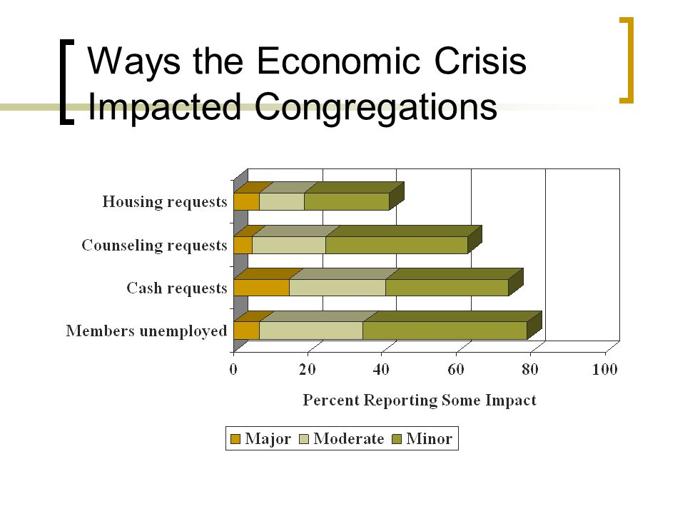 http://www.ucc.org/news/new-report- examines-impact-of.html