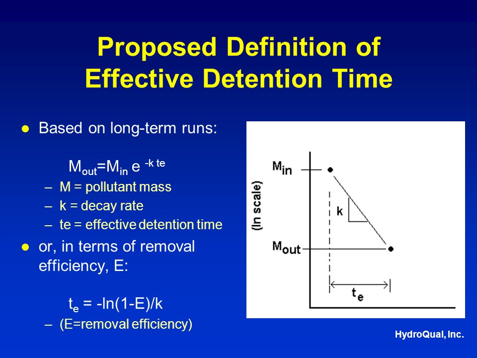 HydroQual, Inc. Proposed Definition of Effective Detention Time Based on long-term runs: M out =M in e -k te –M = pollutant mass –k = decay rate –te =