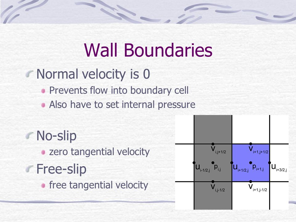 Wall Boundaries Normal velocity is 0 Prevents flow into boundary cell Also have to set internal pressure No-slip zero tangential velocity Free-slip free tangential velocity