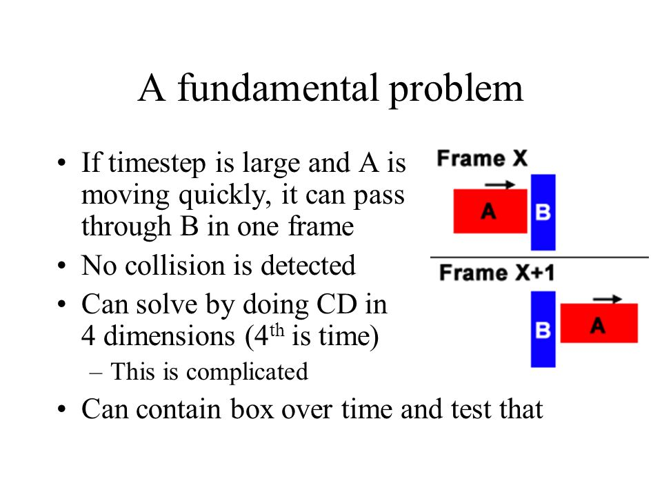 A fundamental problem If timestep is large and A is moving quickly, it can pass through B in one frame No collision is detected Can solve by doing CD