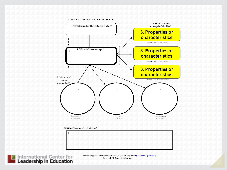 3. Properties or characteristics