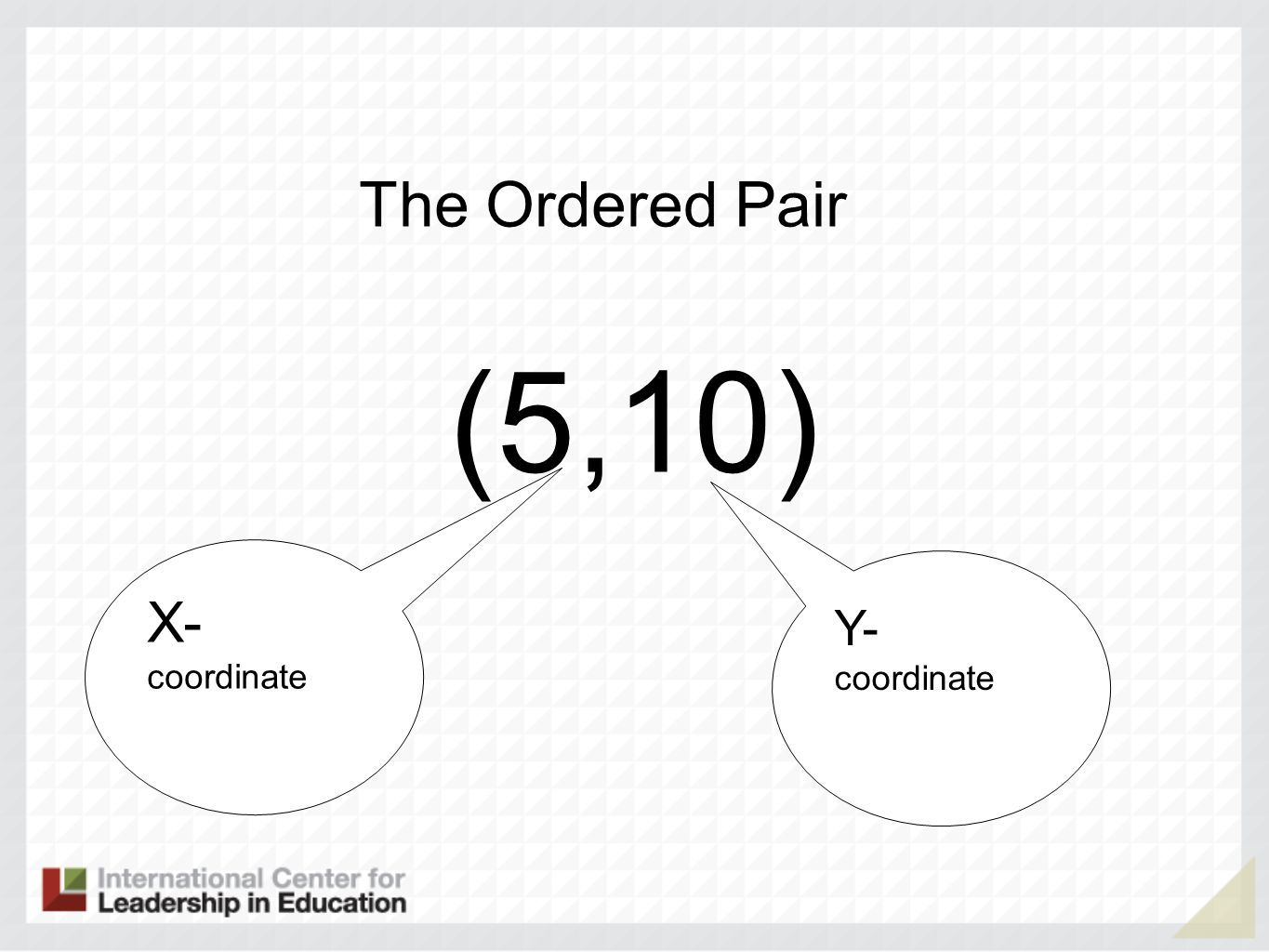 The Ordered Pair (5,10) X- coordinate Y- coordinate
