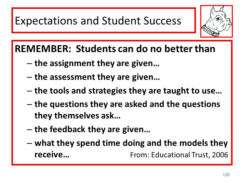 REMEMBER: Students can do no better than – the assignment they are given… – the assessment they are given… – the tools and strategies they are taught to use… – the questions they are asked and the questions they themselves ask… – the feedback they are given… – what they spend time doing and the models they receive… From: Educational Trust, 2006 128 Expectations and Student Success