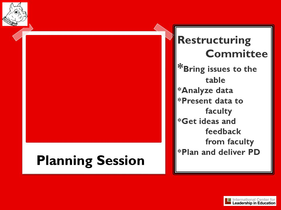 Restructuring Committee * Bring issues to the table *Analyze data *Present data to faculty *Get ideas and feedback from faculty *Plan and deliver PD Planning Session