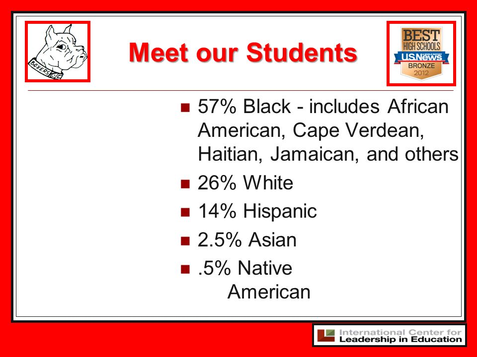 57% Black - includes African American, Cape Verdean, Haitian, Jamaican, and others 26% White 14% Hispanic 2.5% Asian.5% Native American Meet our Students