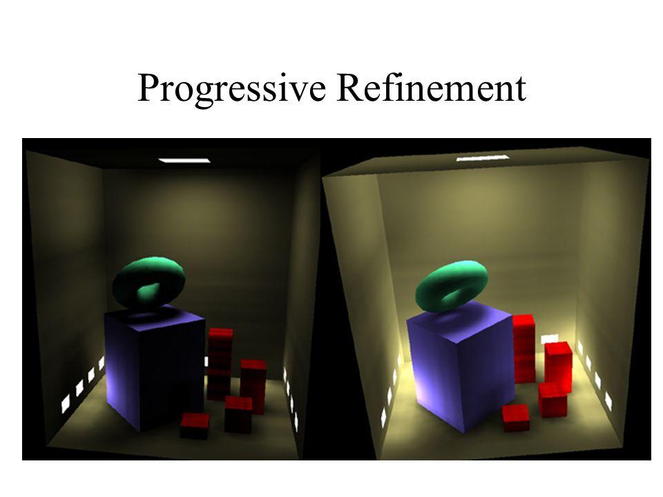 Progressive Refinement