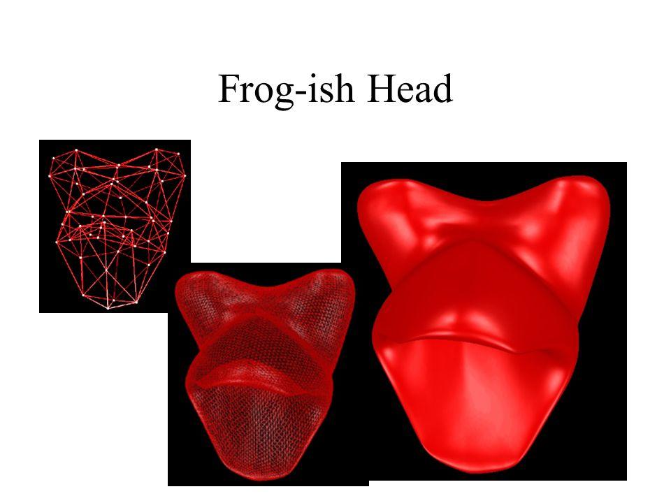 Frog-ish Head