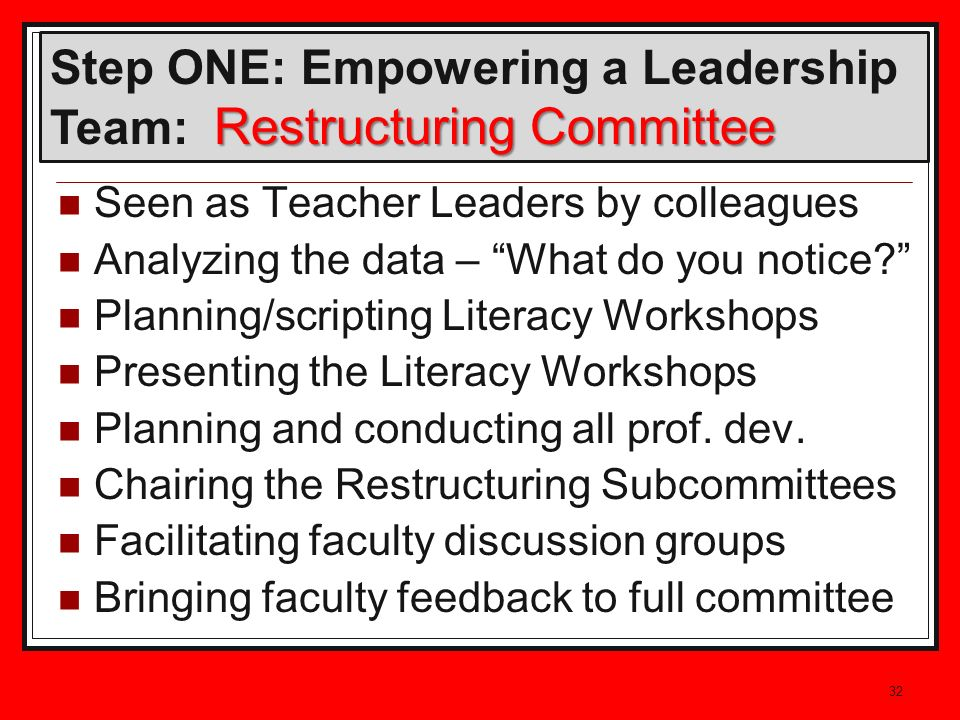 32 Seen as Teacher Leaders by colleagues Analyzing the data – What do you notice? Planning/scripting Literacy Workshops Presenting the Literacy Worksh