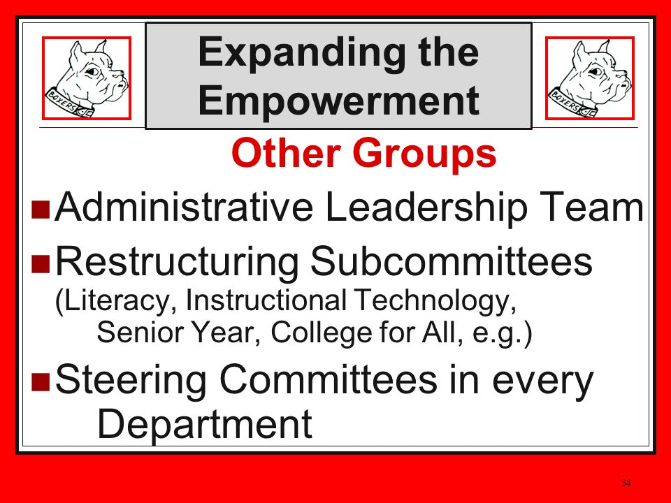 34 Other Groups Administrative Leadership Team Restructuring Subcommittees (Literacy, Instructional Technology, Senior Year, College for All, e.g.) St
