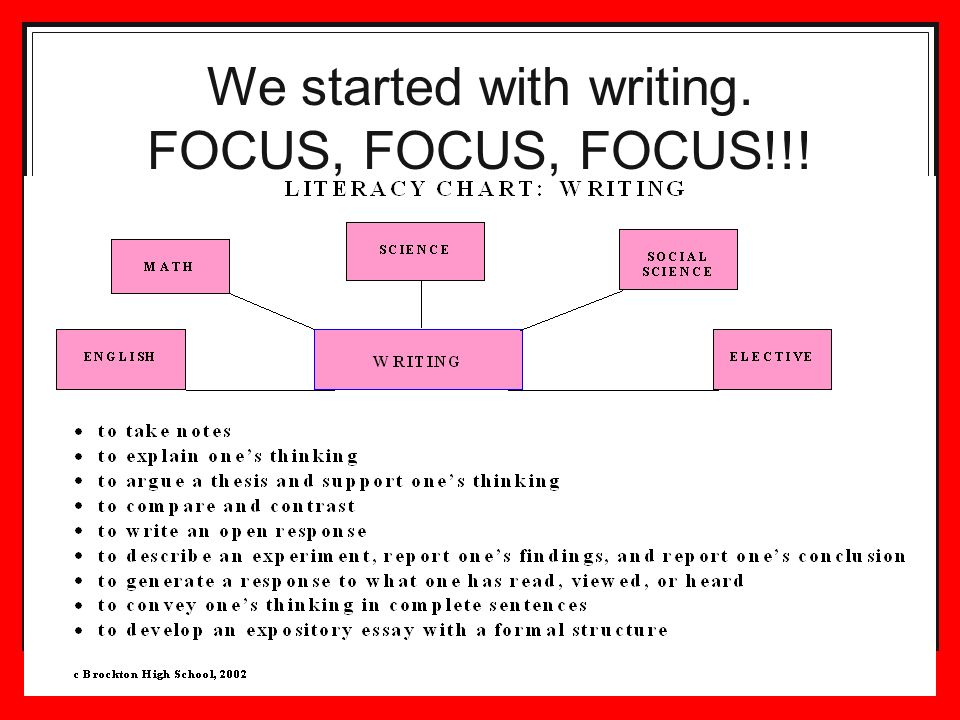We started with writing. FOCUS, FOCUS, FOCUS!!!