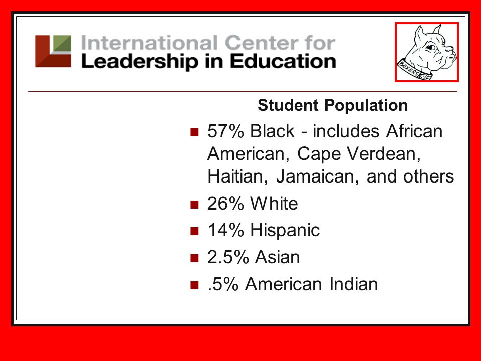 Student Population 57% Black - includes African American, Cape Verdean, Haitian, Jamaican, and others 26% White 14% Hispanic 2.5% Asian.5% American Indian