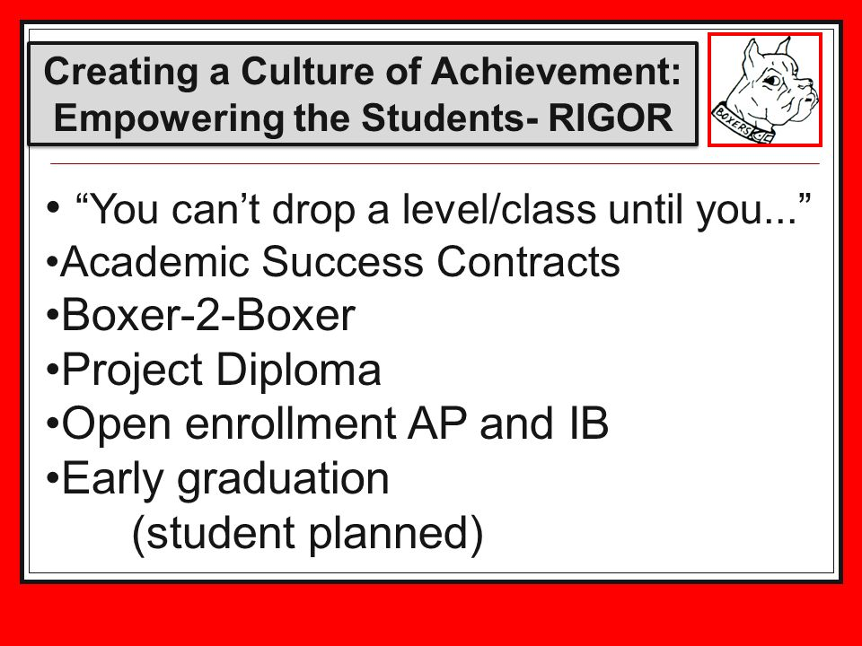 Creating a Culture of Achievement: Empowering the Students- RIGOR You cant drop a level/class until you... Academic Success Contracts Boxer-2-Boxer Pr