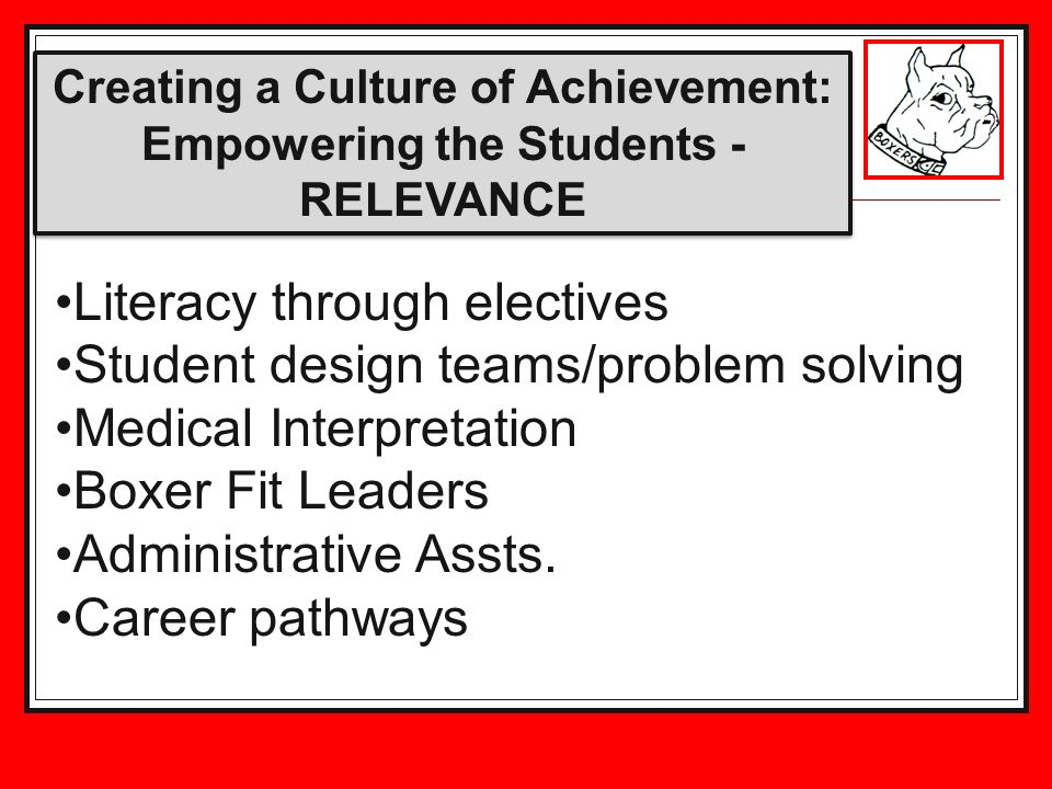 Creating a Culture of Achievement: Empowering the Students - RELEVANCE Literacy through electives Student design teams/problem solving Medical Interpr