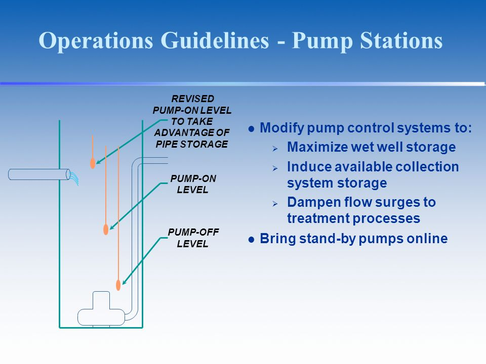 Operations Guidelines - Pump Stations Modify pump control systems to: Maximize wet well storage Induce available collection system storage Dampen flow surges to treatment processes Bring stand-by pumps online REVISED PUMP-ON LEVEL TO TAKE ADVANTAGE OF PIPE STORAGE PUMP-ON LEVEL PUMP-OFF LEVEL